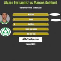 Alvaro Fernandez vs Marcos Gelabert h2h player stats
