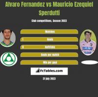 Alvaro Fernandez vs Mauricio Ezequiel Sperdutti h2h player stats