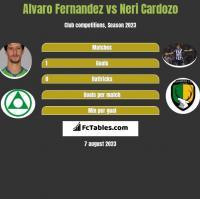 Alvaro Fernandez vs Neri Cardozo h2h player stats