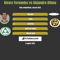 Alvaro Fernandez vs Alejandro Altuna h2h player stats