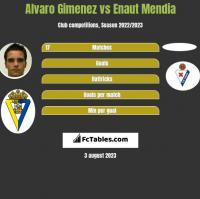 Alvaro Gimenez vs Enaut Mendia h2h player stats