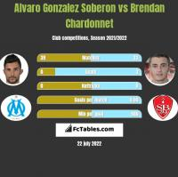 Alvaro Gonzalez Soberon vs Brendan Chardonnet h2h player stats