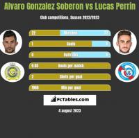 Alvaro Gonzalez Soberon vs Lucas Perrin h2h player stats