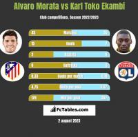 Alvaro Morata vs Karl Toko Ekambi h2h player stats