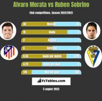Alvaro Morata vs Ruben Sobrino h2h player stats