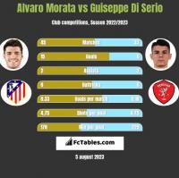 Alvaro Morata vs Guiseppe Di Serio h2h player stats