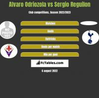 Alvaro Odriozola vs Sergio Reguilon h2h player stats