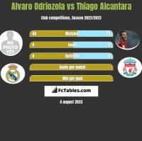 Alvaro Odriozola vs Thiago Alcantara h2h player stats