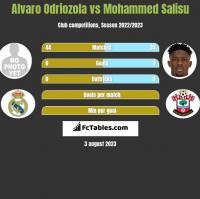 Alvaro Odriozola vs Mohammed Salisu h2h player stats