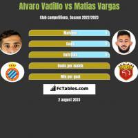 Alvaro Vadillo vs Matias Vargas h2h player stats
