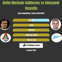 Alvim Marinato Guilherme vs Aleksandr Vasyutin h2h player stats