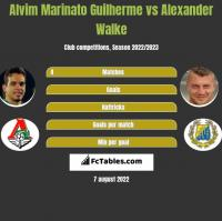 Alvim Marinato Guilherme vs Alexander Walke h2h player stats