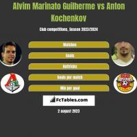 Alvim Marinato Guilherme vs Anton Kochenkov h2h player stats