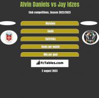 Alvin Daniels vs Jay Idzes h2h player stats