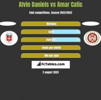 Alvin Daniels vs Amar Catic h2h player stats