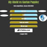 Aly Abeid vs Gaetan Paquiez h2h player stats