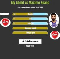 Aly Abeid vs Maxime Spano h2h player stats