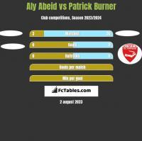 Aly Abeid vs Patrick Burner h2h player stats