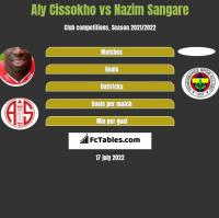 Aly Cissokho vs Nazim Sangare h2h player stats