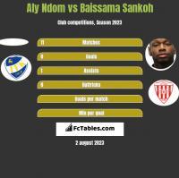 Aly Ndom vs Baissama Sankoh h2h player stats