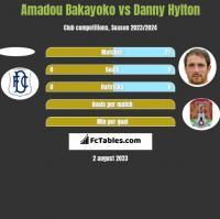 Amadou Bakayoko vs Danny Hylton h2h player stats