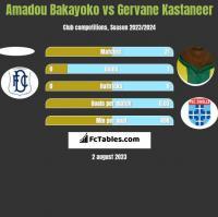 Amadou Bakayoko vs Gervane Kastaneer h2h player stats