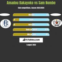 Amadou Bakayoko vs Sam Nombe h2h player stats