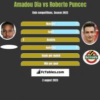 Amadou Dia vs Roberto Puncec h2h player stats