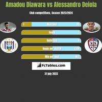 Amadou Diawara vs Alessandro Deiola h2h player stats