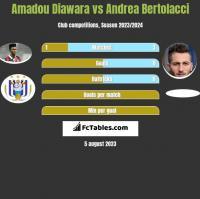 Amadou Diawara vs Andrea Bertolacci h2h player stats