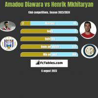 Amadou Diawara vs Henrik Mkhitaryan h2h player stats