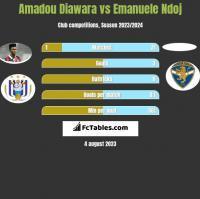 Amadou Diawara vs Emanuele Ndoj h2h player stats