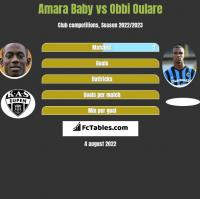 Amara Baby vs Obbi Oulare h2h player stats