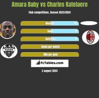 Amara Baby vs Charles Katelaere h2h player stats