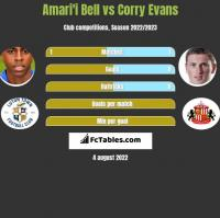Amari'i Bell vs Corry Evans h2h player stats