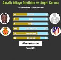 Amath Ndiaye Diedhiou vs Angel Correa h2h player stats