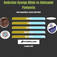 Ambroise Oyongo Bitolo vs Aleksandr Pavlovets h2h player stats