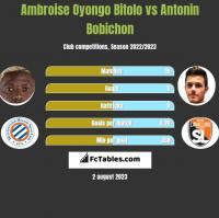 Ambroise Oyongo Bitolo vs Antonin Bobichon h2h player stats