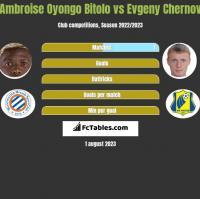 Ambroise Oyongo Bitolo vs Evgeny Chernov h2h player stats
