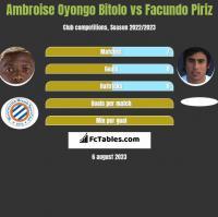 Ambroise Oyongo Bitolo vs Facundo Piriz h2h player stats