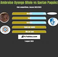 Ambroise Oyongo Bitolo vs Gaetan Paquiez h2h player stats