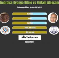 Ambroise Oyongo Bitolo vs Haitam Aleesami h2h player stats