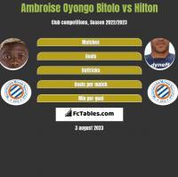 Ambroise Oyongo Bitolo vs Hilton h2h player stats