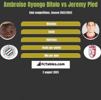 Ambroise Oyongo Bitolo vs Jeremy Pied h2h player stats