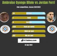 Ambroise Oyongo Bitolo vs Jordan Ferri h2h player stats