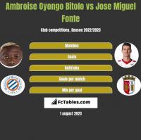 Ambroise Oyongo Bitolo vs Jose Miguel Fonte h2h player stats