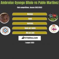 Ambroise Oyongo Bitolo vs Pablo Martinez h2h player stats