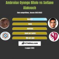 Ambroise Oyongo Bitolo vs Sofiane Alakouch h2h player stats