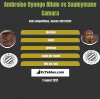 Ambroise Oyongo Bitolo vs Souleymane Camara h2h player stats