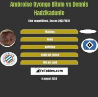 Ambroise Oyongo Bitolo vs Dennis Hadzikadunic h2h player stats